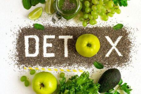 Post Diwali Detox Tips.