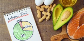 Try Keto Diet During Lockdown, With this Diet Plan