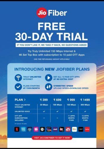 Free Trial Period