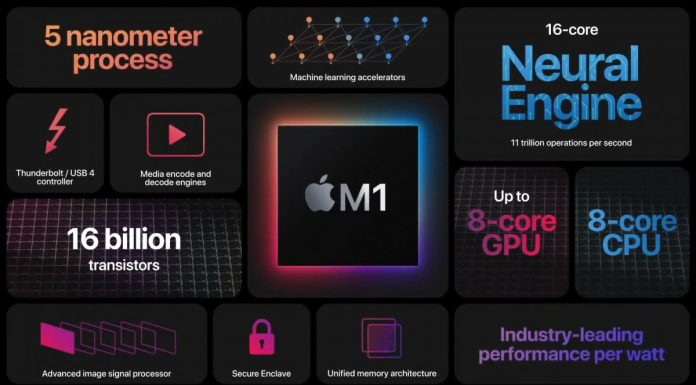 Apple Macbooks Shifted From Intel Processors to Apple's Own M1 Processor, What's The Difference?