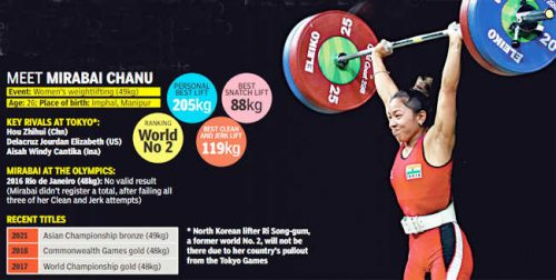 Tokyo Olympics 2020 Live Updates- India opened their medal tally with with Mirabai Chanu winning silver medal in weightlifting