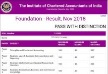 ICAI CA Final and Foundation Results Announced on Official Website